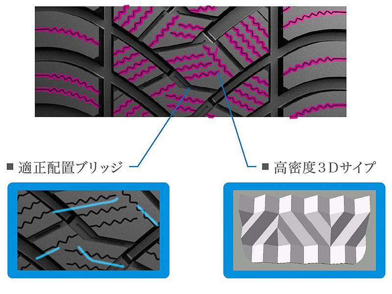 トレッド中央に配置した「高密度3Dサイプ」と適正配置されたブリッジ