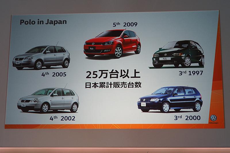 これまでのポロ。シェア氏によれば日本での本格展開は1996年から