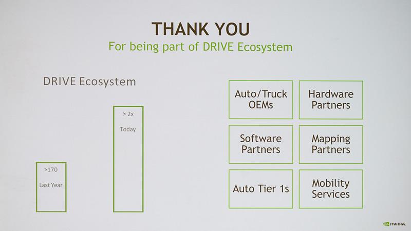 DRIVE PX市場の広がり
