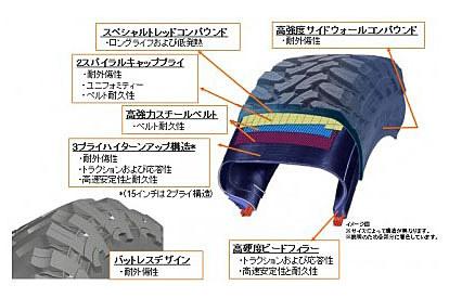 タイヤ構造