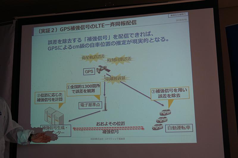 実証実験の概要を示すスライド