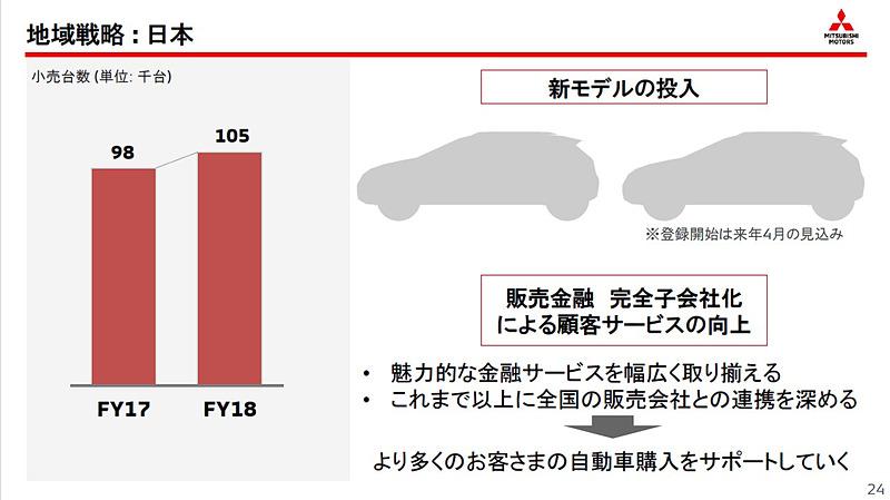 日本ではこれまで以上に全国の販売会社との連携を深めていくという