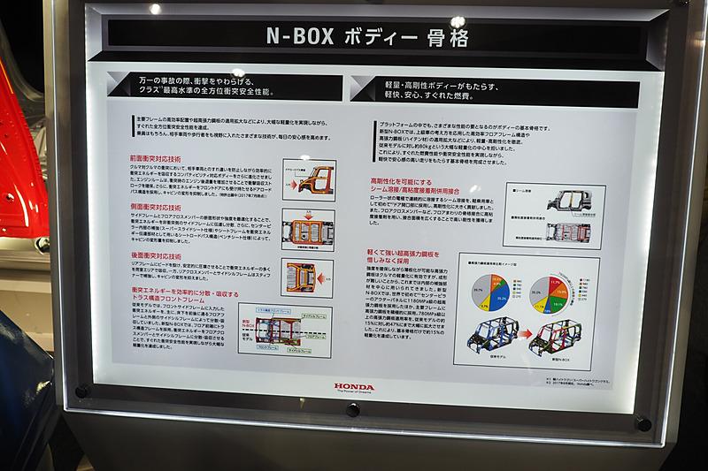 N-BOXのボディ骨格の説明