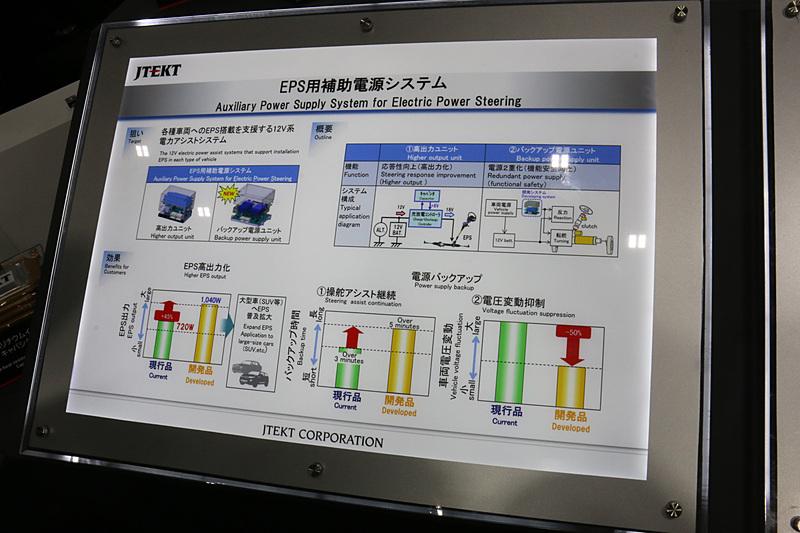 EPS用補助電源システムの解説パネル