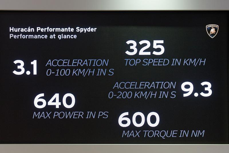 ウラカン スパイダーを上まわる最高速・加速性能