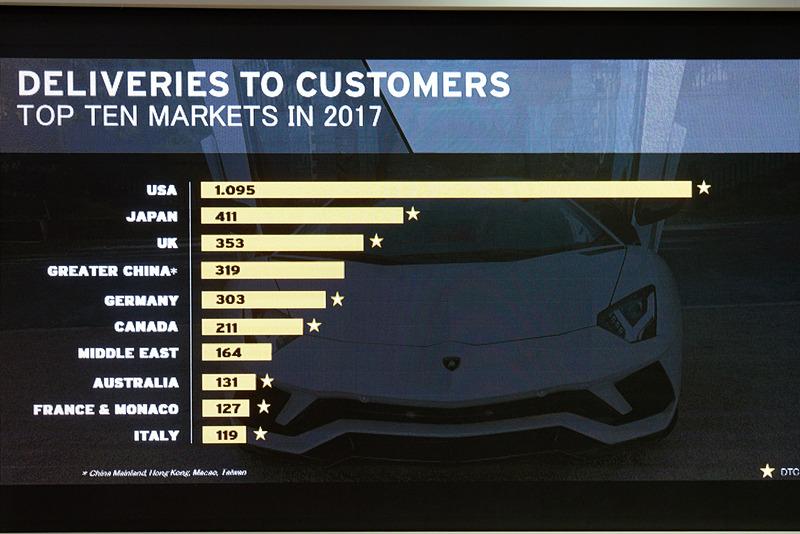 日本は米国に次ぐ顧客数を誇る