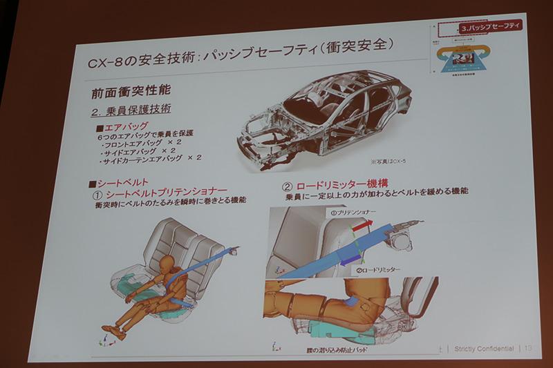 エアバッグ、シートベルト、シートなどの構造によって乗員を保護