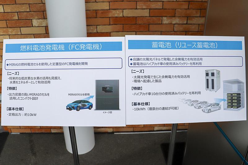 FC発電機とリユース蓄電池について