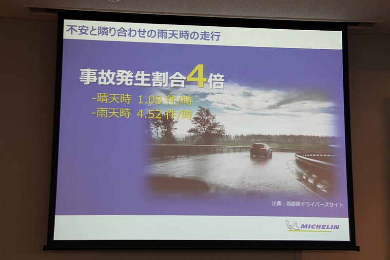 事故発生割合が晴天時(1.08件/時)に対して雨天時(4.52件/時)は4倍(出典:首都高ドライバーズサイト)