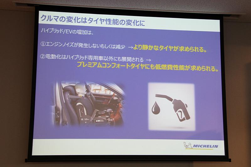 ハイブリッド車/EVの増加でタイヤに求められる性能も変化
