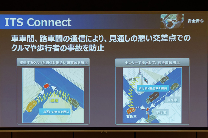 新型クラウンの一部モデルはITS Connectを標準装備。760MHz帯の電波網を利用した路車間通信、ITS Connect装着車同士の車車間通信が可能になる