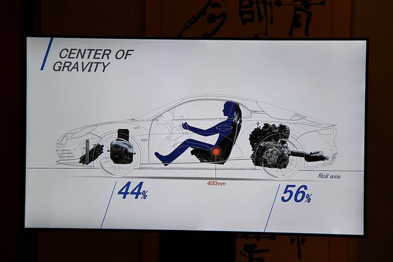 前後重量バランスはフロント44%、リア56%