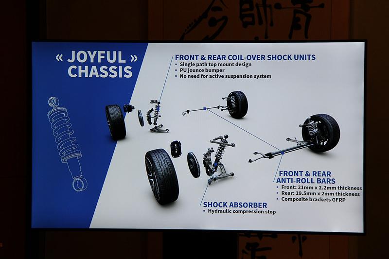 サスペンションは乗り心地とハンドリング性能を両立するべく前後ダブルウィッシュボーンを採用