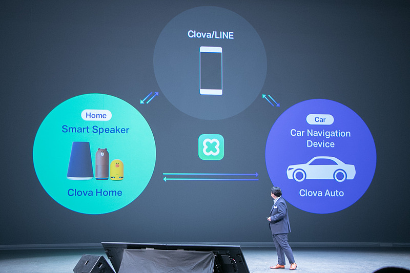 スマートフォンのアプリ、Clova Home、Clova Autoでさまざまな場面でLINEを利用できるようになる