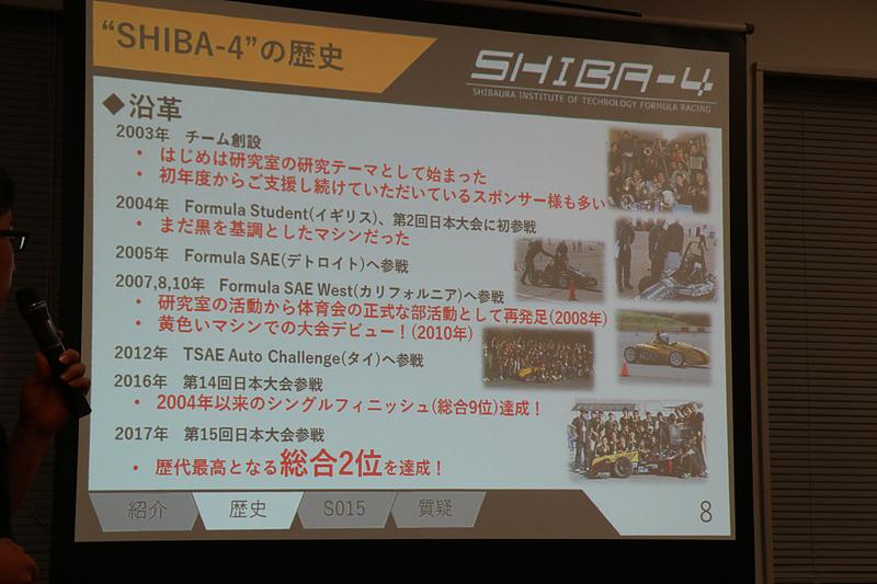 「SHIBA-4」の活動の歴史
