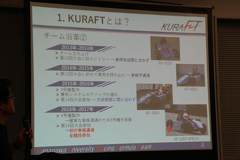 KURAFTのチーム沿革