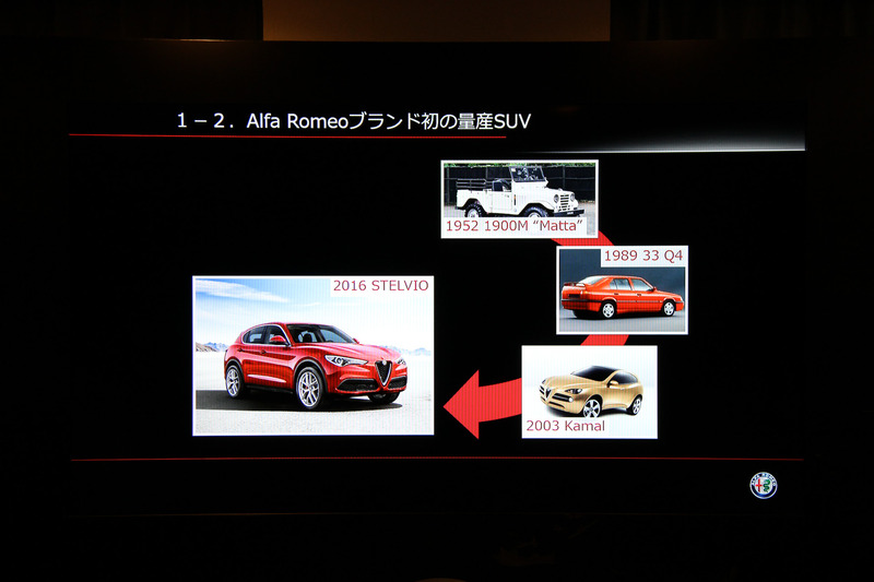 ステルヴィオはブランド初の量産SUV