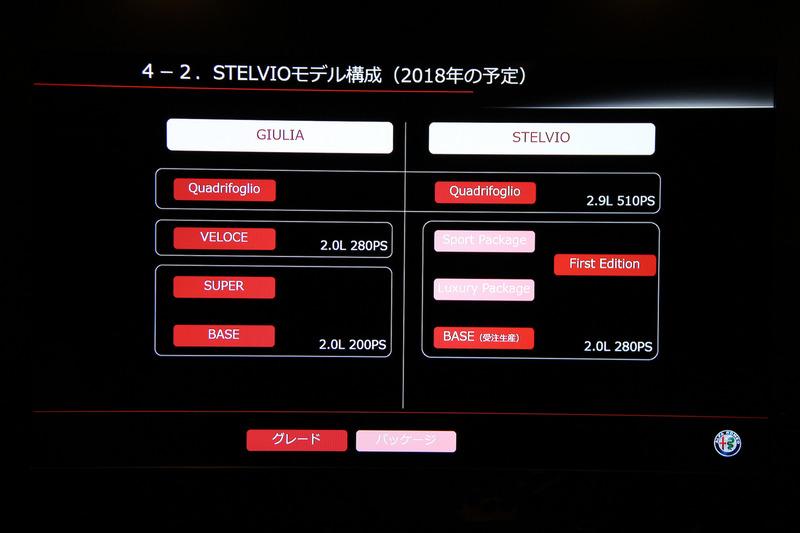 ステルヴィオは、カタログモデルとしてベースモデルおよび「Luxury Package」「Sport Package」「クアドリフォリオ」がラインアップ予定