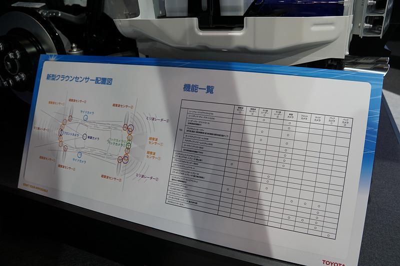 新型「クラウン」のカットモデルを展示したトヨタ自動車ブース