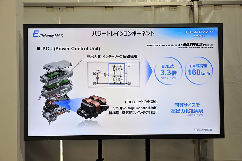 PCU(パワーコントロールユニット)