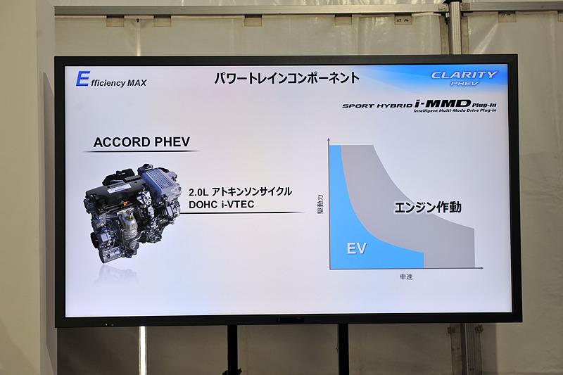 アコード プラグイン ハイブリッドとクラリティ PHEVのエンジン比較