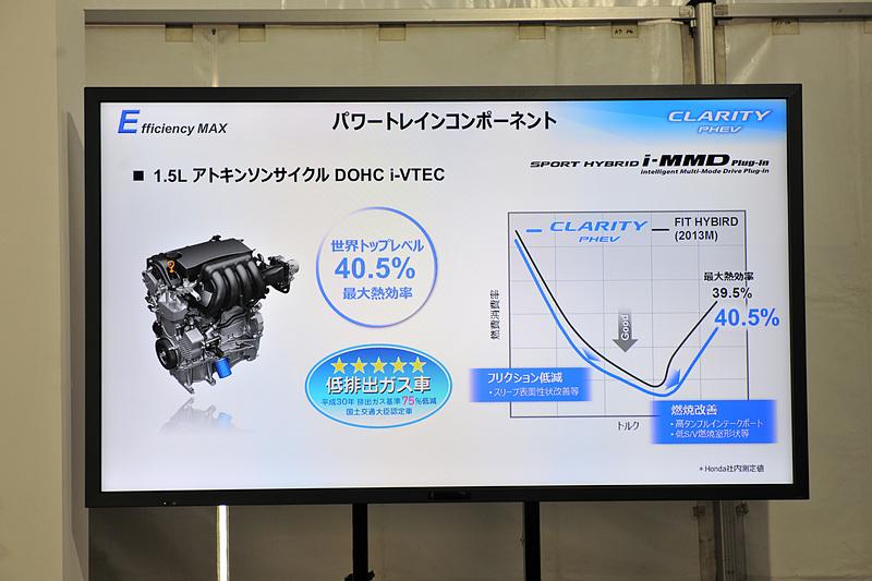 1.5リッターアトキンソンサイクルエンジンについて