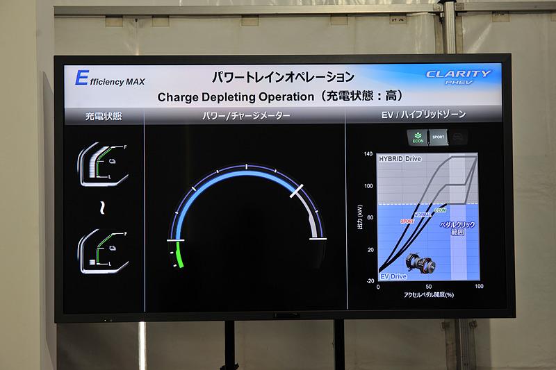 十分にバッテリーが充電された状態ではブルーラインで表示されるEV走行範囲が大きくとられる