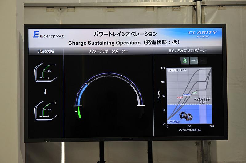 バッテリー残量が少なくなると、EV走行域を示すブルーラインは短くなる