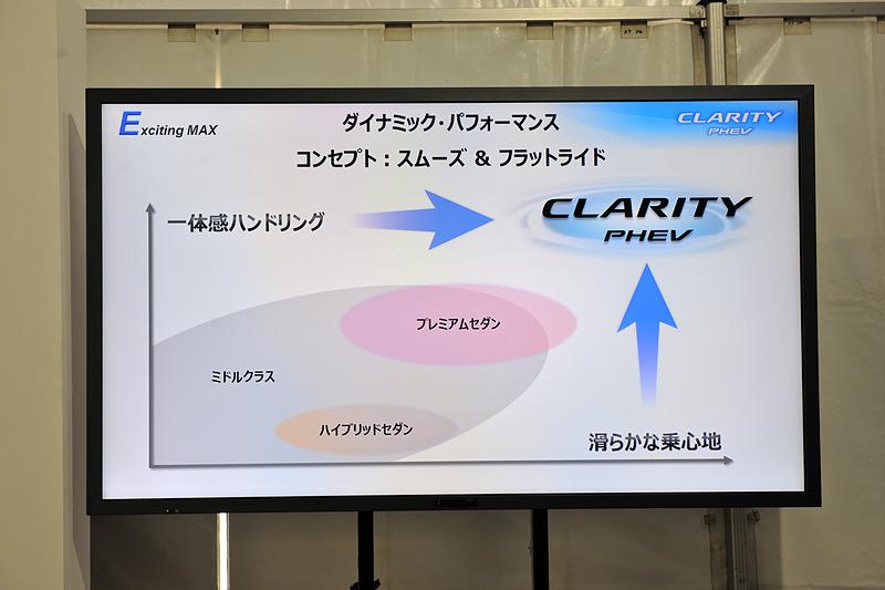 クラリティ PHEVが目指したパフォーマンスについて