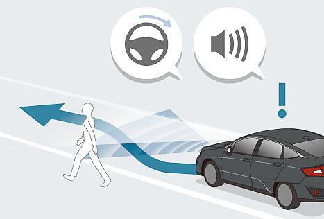 「歩行者事故低減ステアリング」の動作イメージ