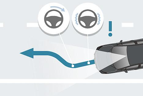 「路外逸脱抑制機能」の動作イメージ