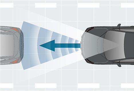 「ACC(アダプティブ・クルーズ・コントロール)」の動作イメージ