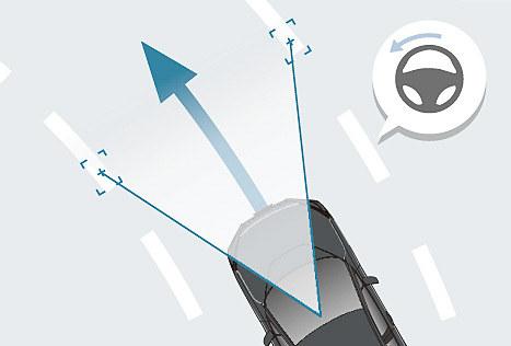 「LKAS(車線維持支援システム)」の動作イメージ