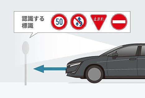 「標識認識機能」の動作イメージ