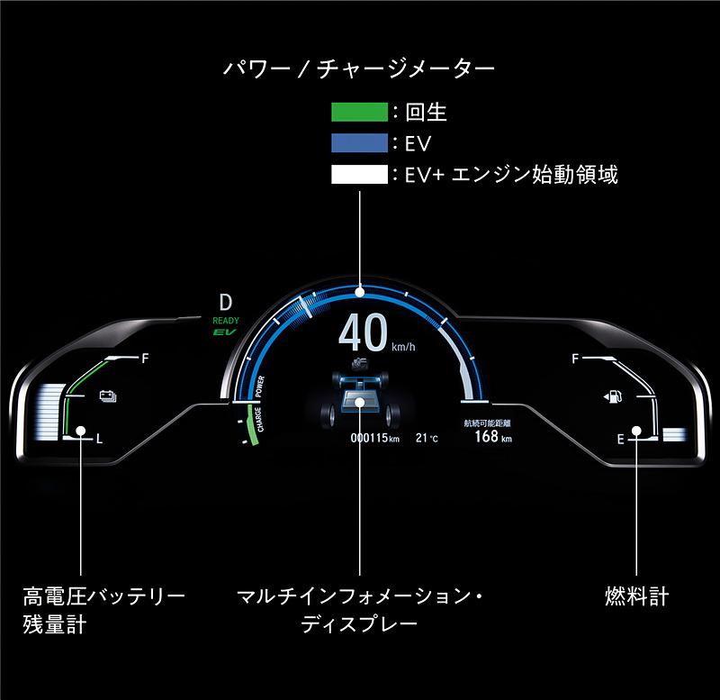 走行モードなどはデジタルグラフィックメーターで確認可能