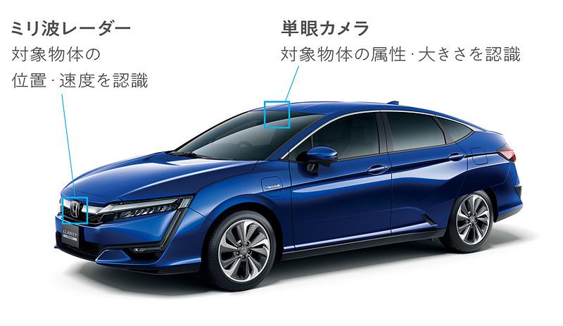 Honda SENSINGのデバイス