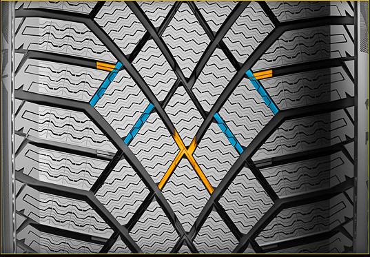 「S-I ジョイント・コンポーネント」:パターン中央部とショルダー部に配置する「ソリッド・リンケージ」(黄色部分)、中間部に配置する「インターロック・ブリッジ」(青色部分)