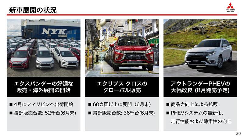 新車販売、ディーラー網、アライアンス、顧客サービスへの取り組み