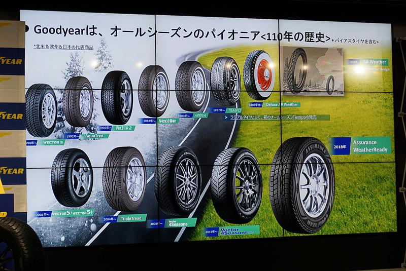 グッドイヤーではオールシーズンタイヤのパイオニアとして、1977年からラジアルタイヤのオールシーズンタイヤモデルを販売