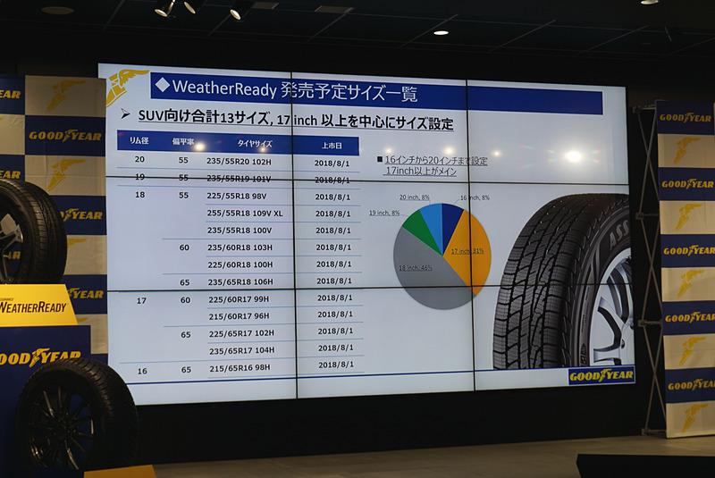 アシュアランス ウェザーレディーは16インチから20インチの設定で、サイズラインアップは13種類