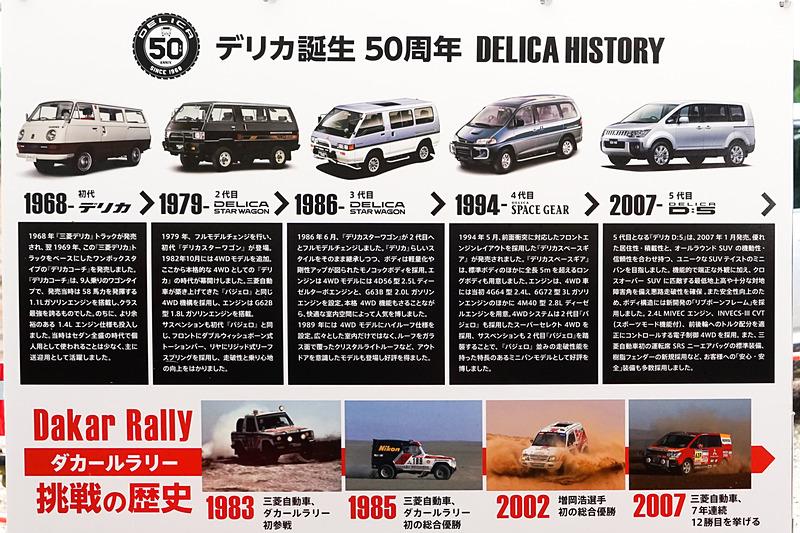 歴代デリカや三菱自動車のラリー参戦の歴史を解説したパネルを背に
