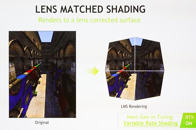 レンズの歪みを考慮したシェーディングを施している
