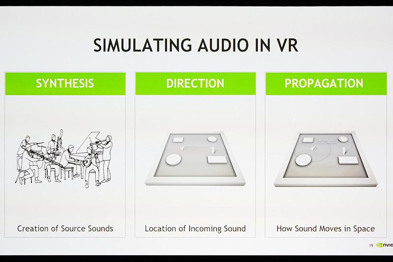 VRではサウンドの位置や動きを表現する