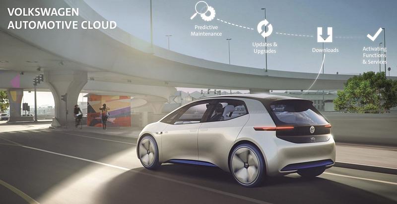 独フォルクスワーゲンと米マイクロソフト「Volkswagen Automotive Cloud」の開発で提携