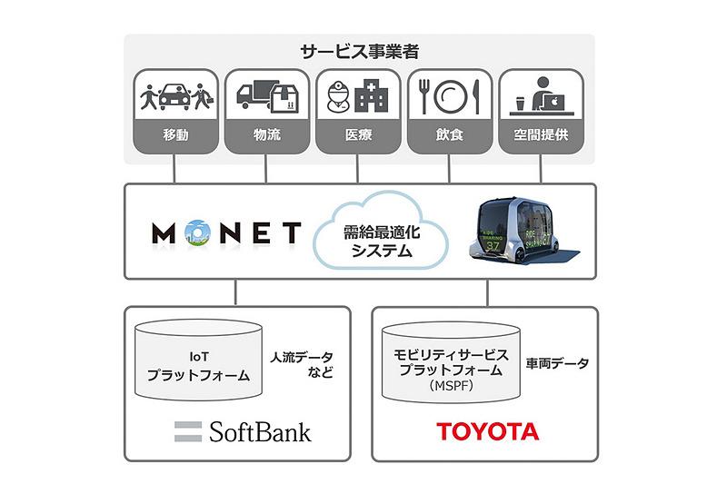 新会社の事業イメージ