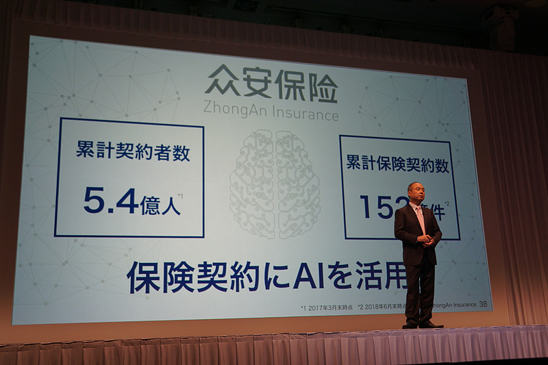 モビリティAI群を形成している企業を紹介するスライド
