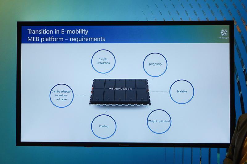バッテリーシステムの開発にあたっての要件