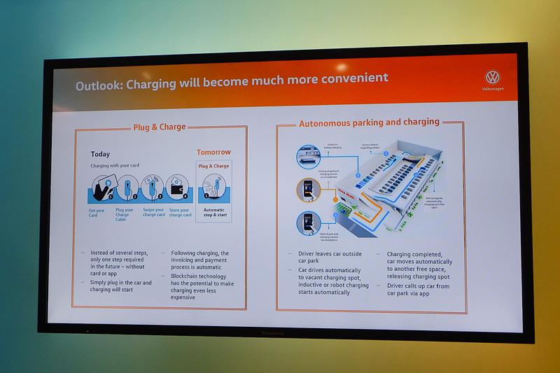 Plug&Chargeや自動駐車システムなどについて
