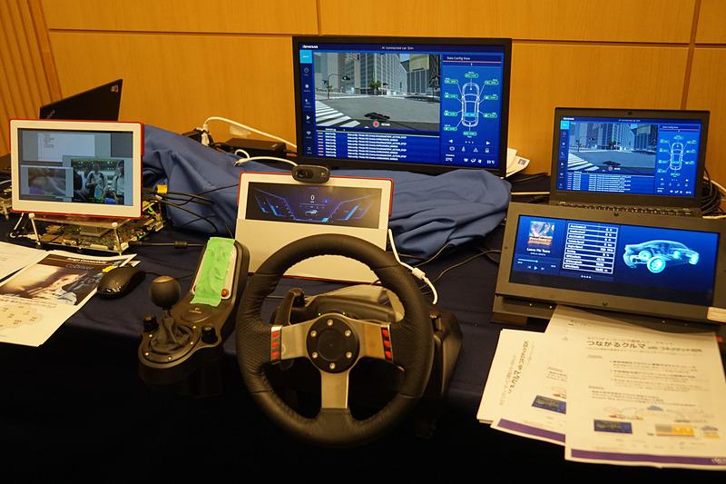 コネクテッドカー用ソフトウェア開発ツール