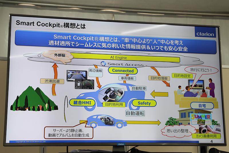 クラリオンが提唱する「Smart Cockpit構想」について